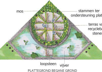 plattegrond driehoek begane grond