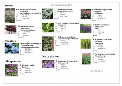 beplantingslijst